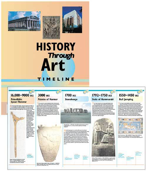 History Through Art Timeline & Guide