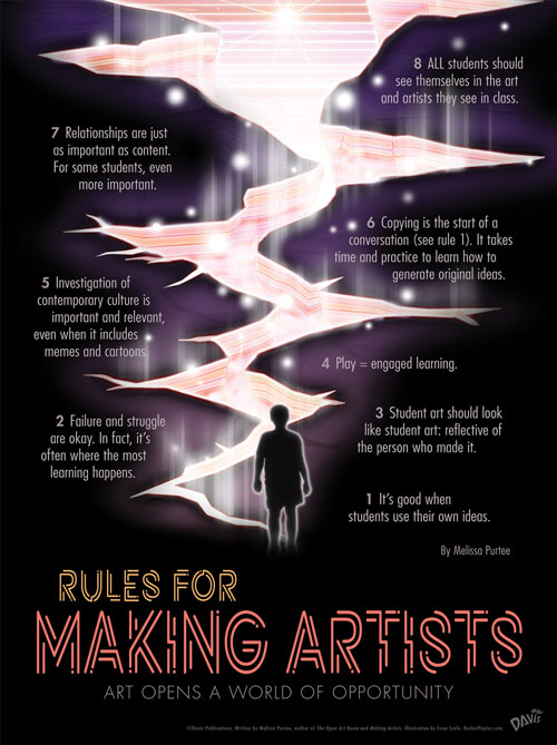Rules for Making Artists Poster